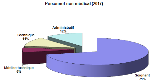 pers non medical 2017